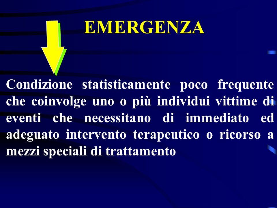 ORGANIZZAZIONE DEL PRIMO SOCCORSO Obiettivi: attivazione in modo corretto del 118 protezione della persona coinvolta controllo dellincidente evitare o