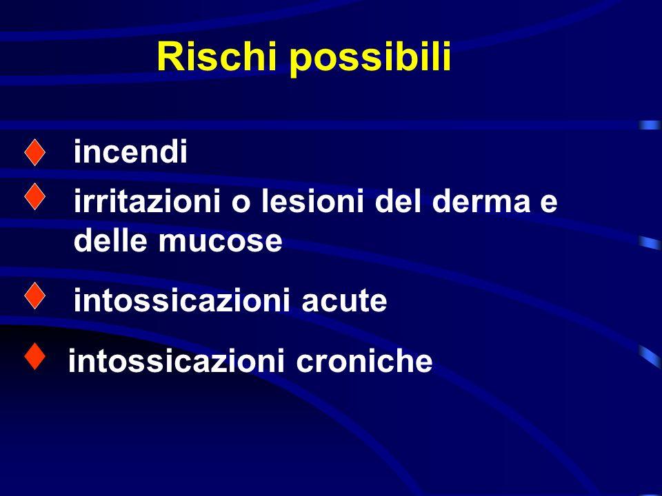 caratteristiche dellagente chimico quantità di sostanza assorbita durata dellesposizione Entità della lesione E legata a: