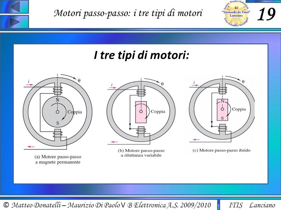 © Matteo Donatelli – Maurizio Di Paolo V B Elettronica A.S. 2009/2010 ITIS Lanciano Motori passo-passo: i tre tipi di motori 19 I tre tipi di motori: