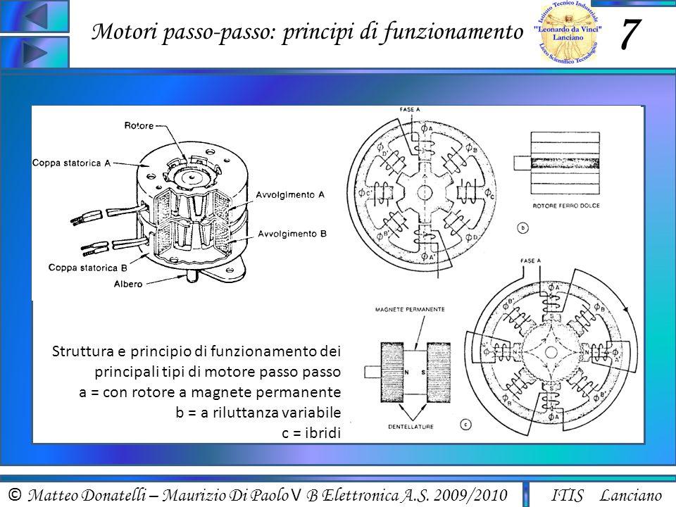 © Matteo Donatelli – Maurizio Di Paolo V B Elettronica A.S. 2009/2010 ITIS Lanciano Motori passo-passo: principi di funzionamento 7 Struttura e princi
