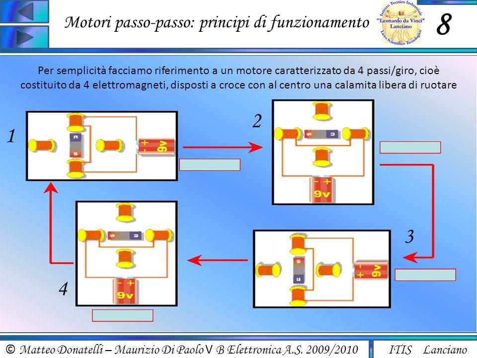© Matteo Donatelli – Maurizio Di Paolo V B Elettronica A.S. 2009/2010 ITIS Lanciano Motori passo-passo: principi di funzionamento 8 Per semplicità fac