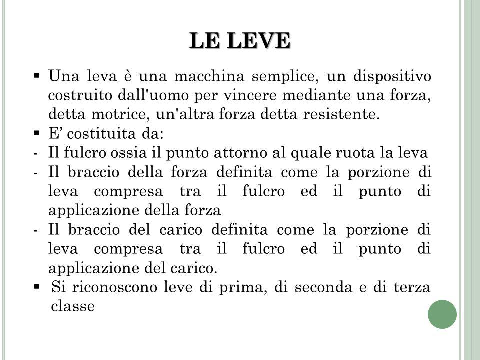 LE LEVE Una leva è una macchina semplice, un dispositivo costruito dall'uomo per vincere mediante una forza, detta motrice, un'altra forza detta resis