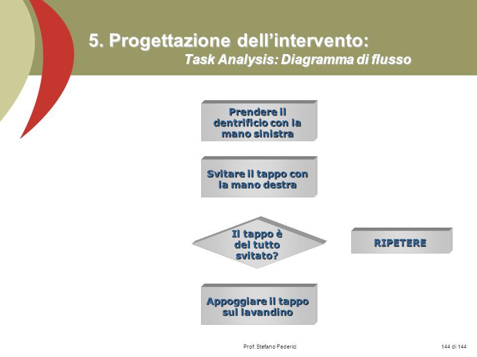Prof. Stefano Federici 5. Progettazione dellintervento: Task Analysis: Diagramma di flusso Prendere il dentrificio con la mano sinistra Svitare il tap