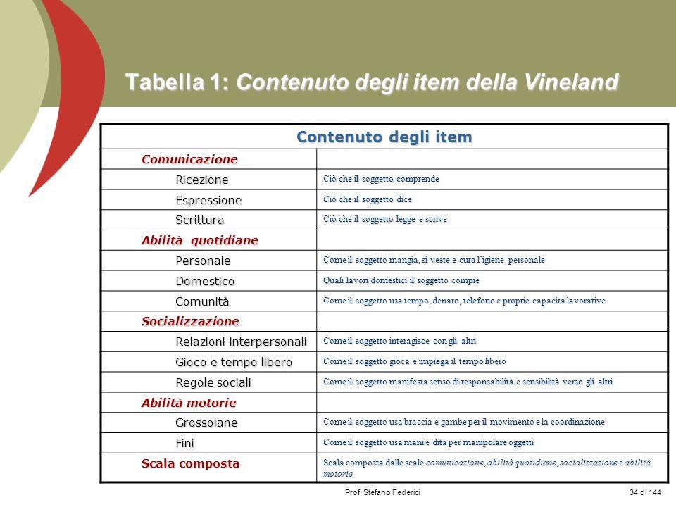 Prof. Stefano Federici Tabella 1: Contenuto degli item della Vineland Contenuto degli item Comunicazione Ricezione Ciò che il soggetto comprende Espre