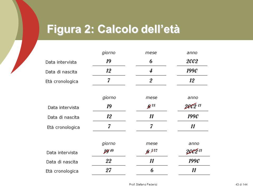 Prof. Stefano Federici Figura 2: Calcolo delletà giornomeseanno Data intervista 1962002 Data di nascita 1241990 Età cronologica 7212 giornomeseanno Da