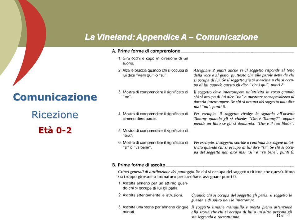 Prof. Stefano Federici La Vineland: Appendice A – Comunicazione ComunicazioneRicezione Età 0-2 69 di 144