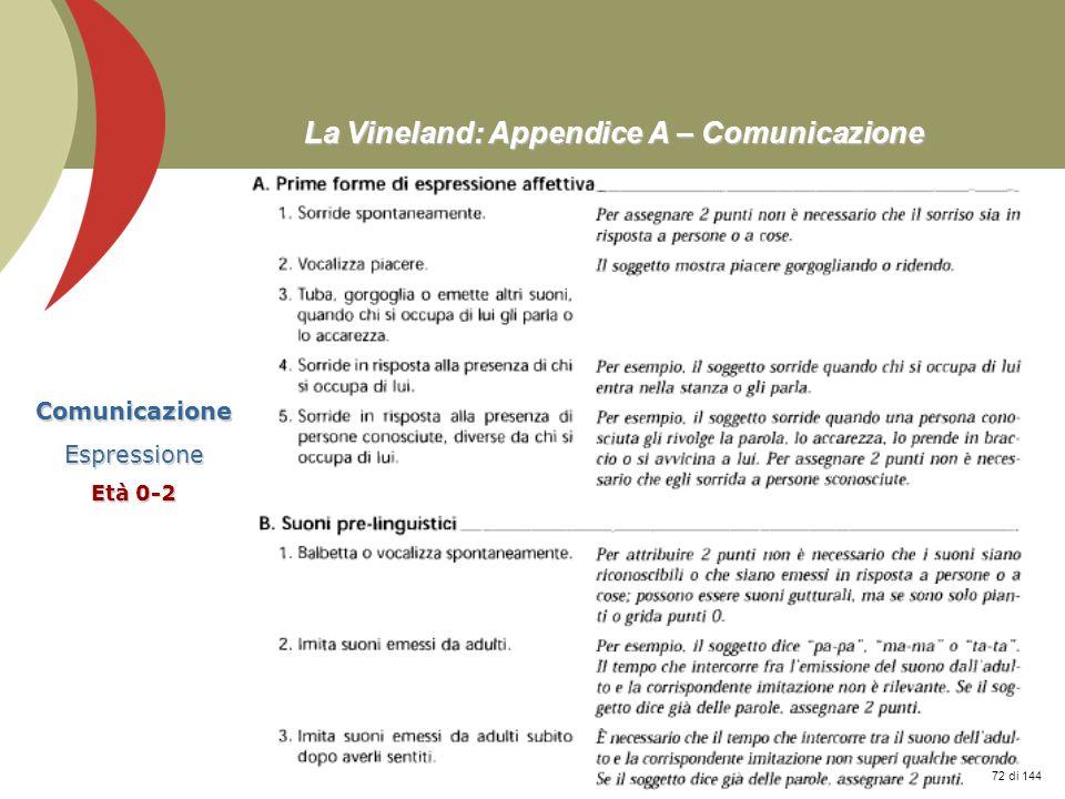 Prof. Stefano Federici La Vineland: Appendice A – Comunicazione ComunicazioneEspressione Età 0-2 72 di 144