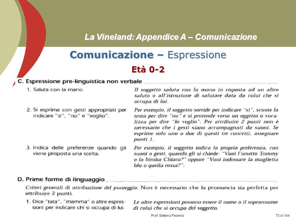 Prof. Stefano Federici La Vineland: Appendice A – Comunicazione Comunicazione – Espressione Età 0-2 73 di 144