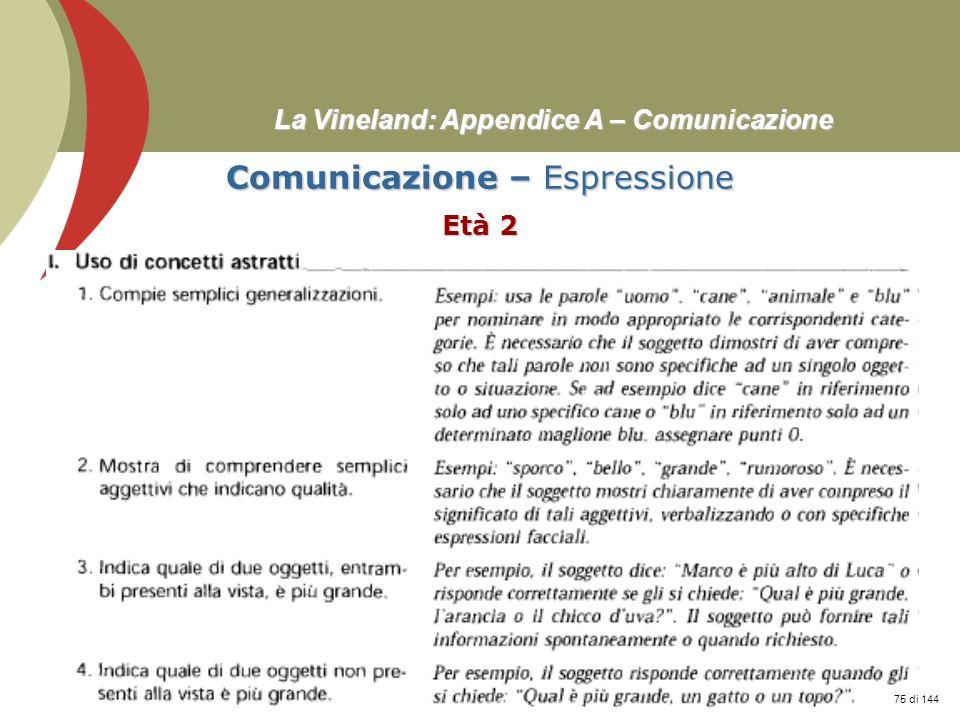 Prof. Stefano Federici La Vineland: Appendice A – Comunicazione Comunicazione – Espressione Età 2 75 di 144