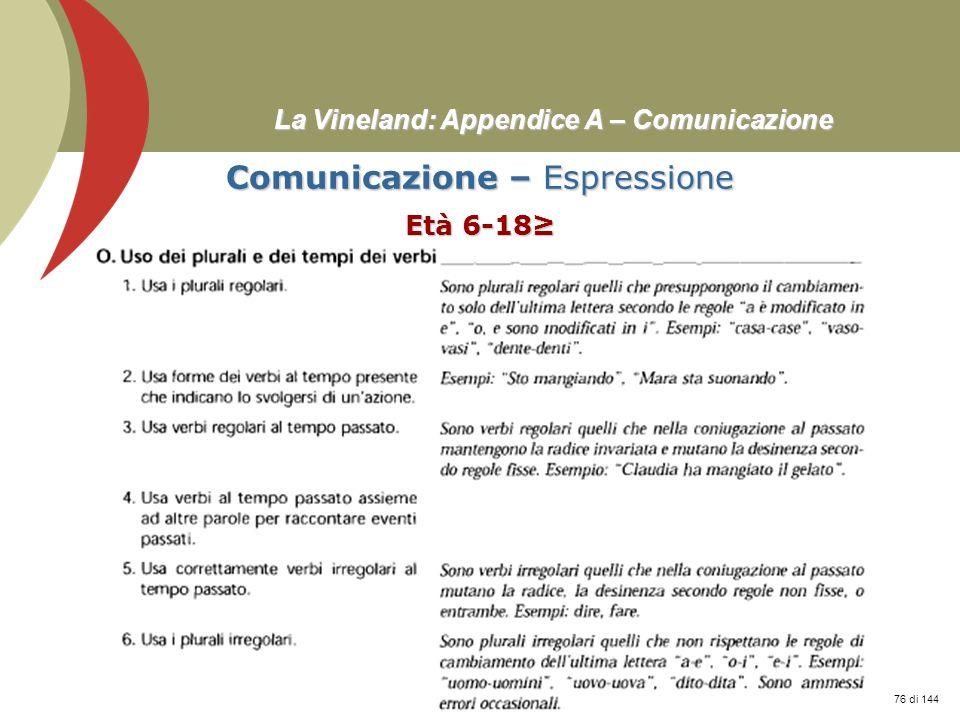 Prof. Stefano Federici La Vineland: Appendice A – Comunicazione Comunicazione – Espressione Età 6-18 76 di 144