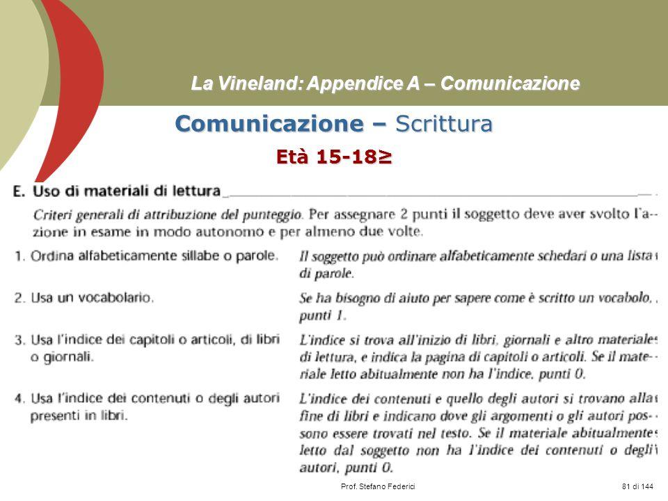 Prof. Stefano Federici La Vineland: Appendice A – Comunicazione Comunicazione – Scrittura Età 15-18 81 di 144