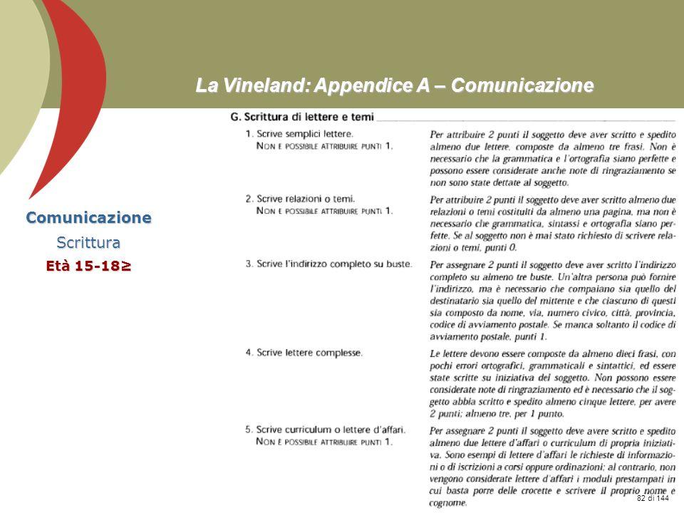 Prof. Stefano Federici La Vineland: Appendice A – Comunicazione ComunicazioneScrittura Età 15-18 82 di 144