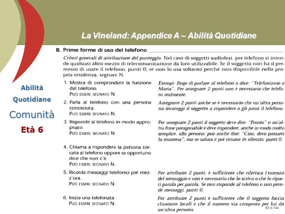 Prof. Stefano Federici La Vineland: Appendice A – Abilità Quotidiane AbilitàQuotidianeComunità Età 6 93 di 144