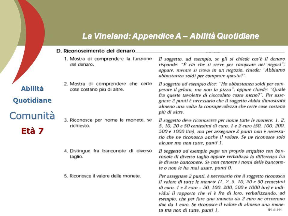 Prof. Stefano Federici La Vineland: Appendice A – Abilità Quotidiane AbilitàQuotidianeComunità Età 7 94 di 144