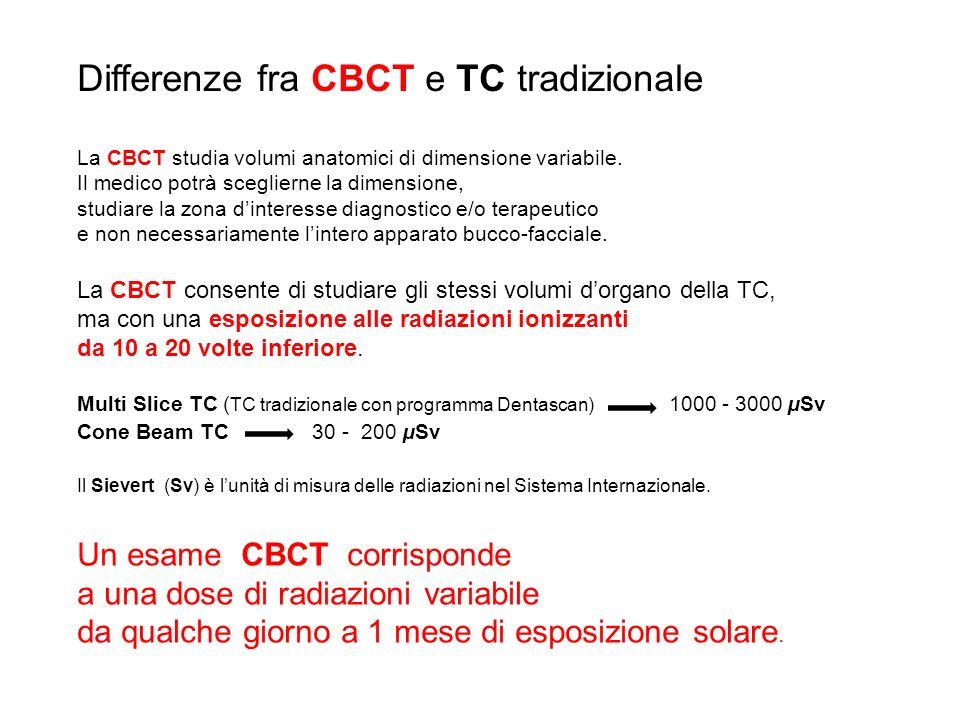 La CBCT studia volumi anatomici di dimensione variabile.