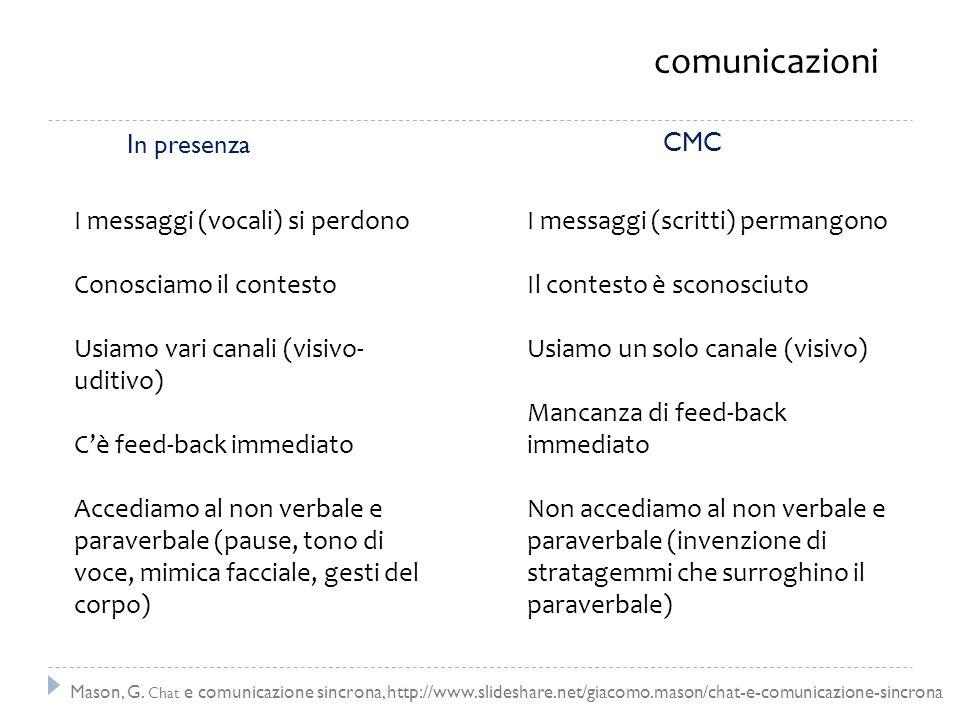 I messaggi (vocali) si perdono Conosciamo il contesto Usiamo vari canali (visivo- uditivo) Cè feed-back immediato Accediamo al non verbale e paraverba