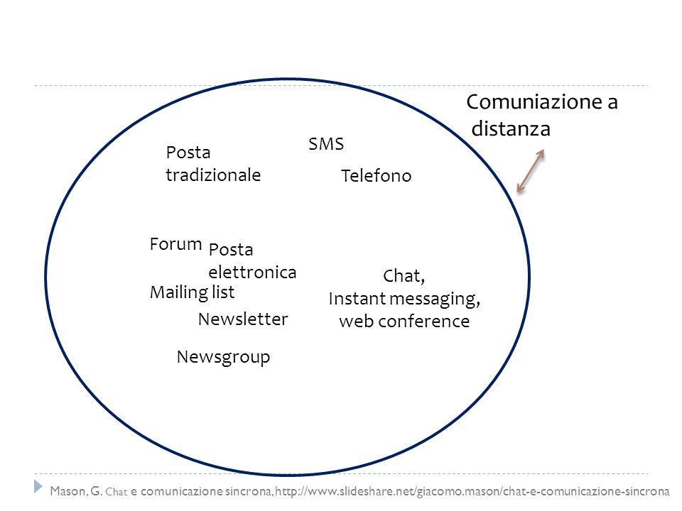 Comuniazione a distanza Chat, Instant messaging, web conference Forum Posta elettronica Mailing list Newsletter Posta tradizionale SMS Telefono Newsgr
