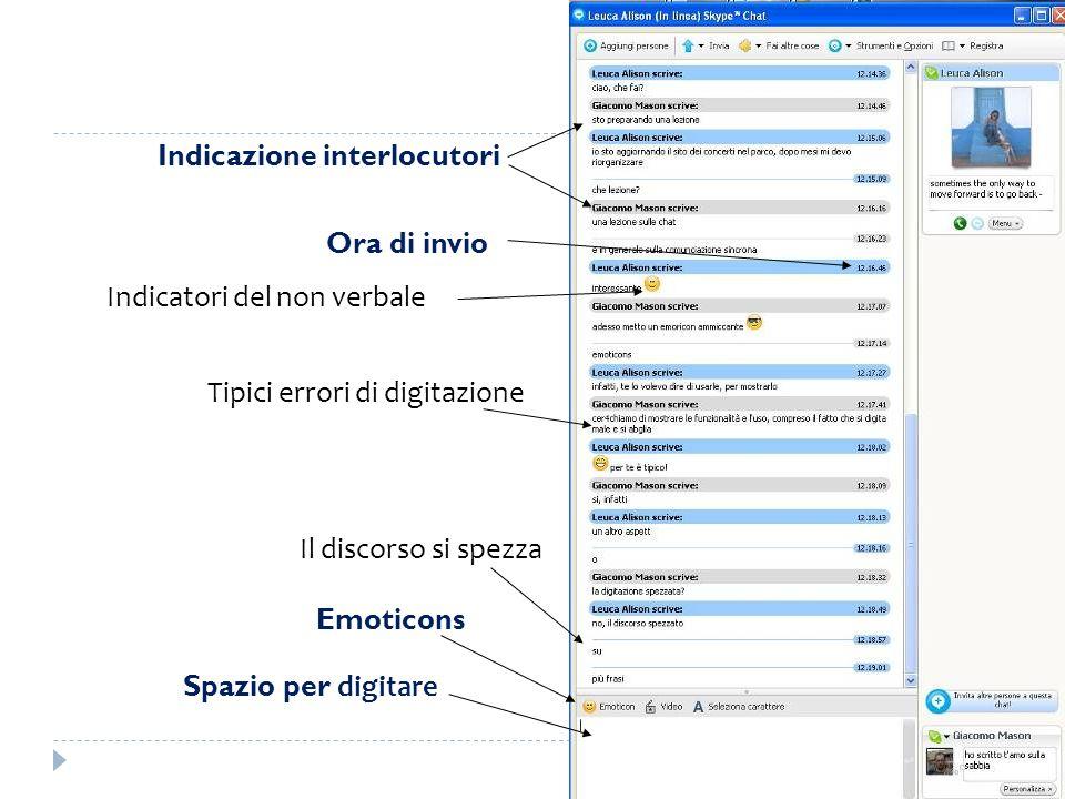 Indicazione interlocutori Spazio per digitare Emoticons Ora di invio Il discorso si spezza Tipici errori di digitazione Indicatori del non verbale