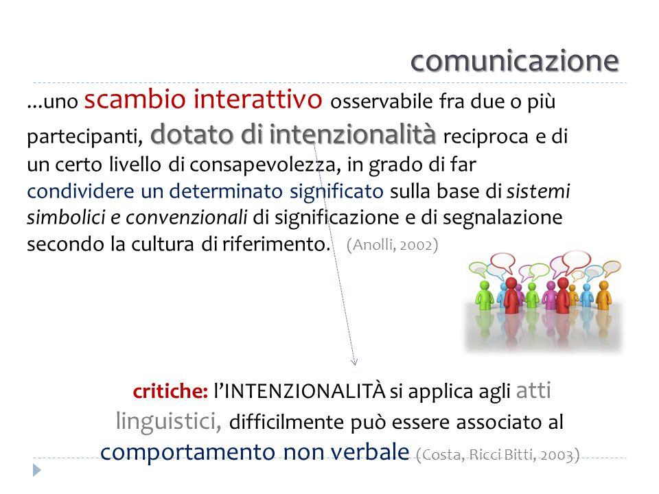comunicazione dotato di intenzionalità...uno scambio interattivo osservabile fra due o più partecipanti, dotato di intenzionalità reciproca e di un ce