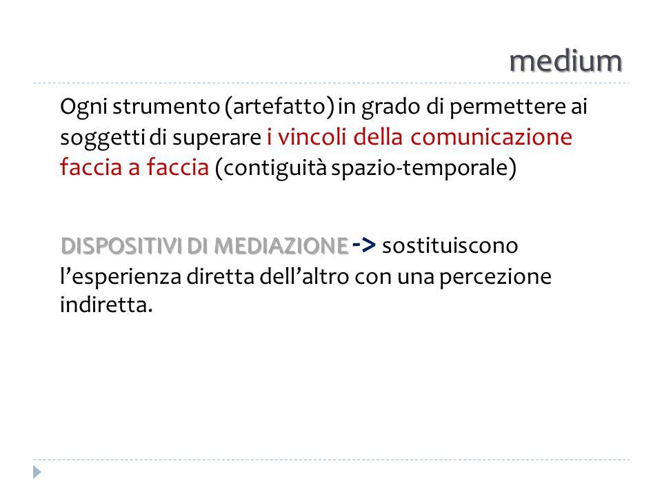 medium Ogni strumento (artefatto) in grado di permettere ai soggetti di superare i vincoli della comunicazione faccia a faccia (contiguità spazio-temp