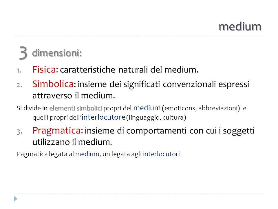 medium 3 dimensioni: 1. Fisica: caratteristiche naturali del medium. 2. Simbolica : insieme dei significati convenzionali espressi attraverso il mediu