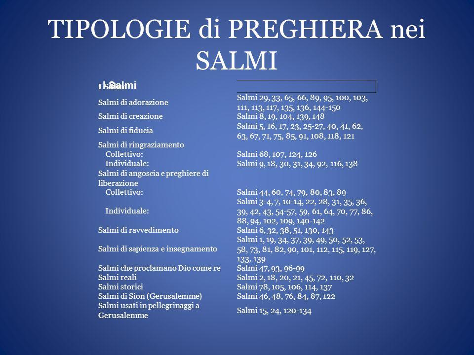 TIPOLOGIE di PREGHIERA nei SALMI I Salmi Salmi di adorazione Salmi 29, 33, 65, 66, 89, 95, 100, 103, 111, 113, 117, 135, 136, 144-150 Salmi di creazio