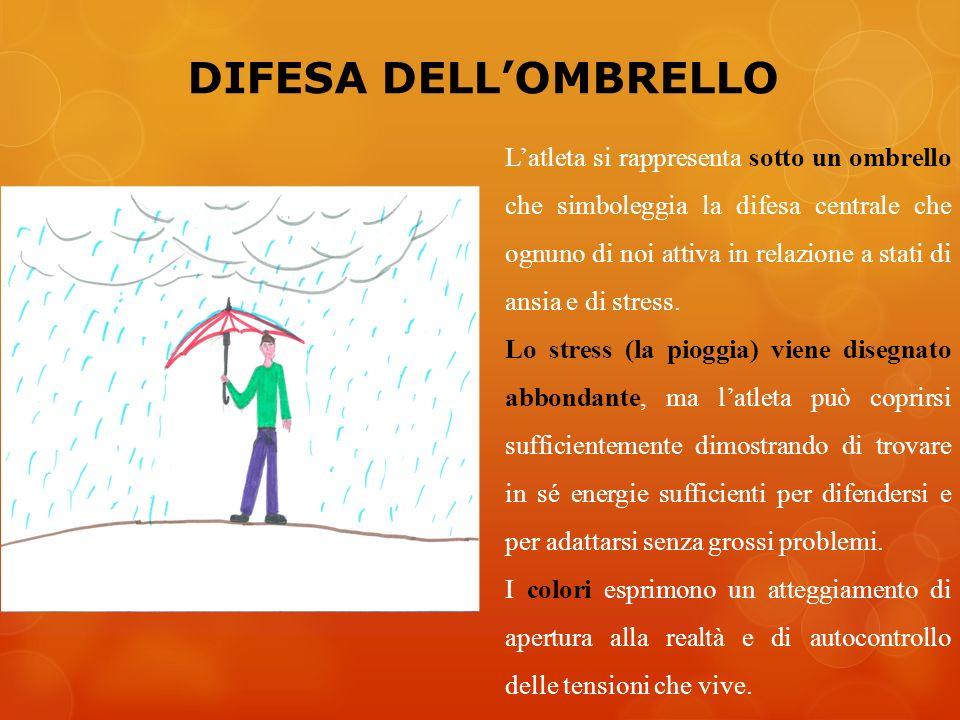 DIFESA DELLOMBRELLO Latleta si rappresenta sotto un ombrello che simboleggia la difesa centrale che ognuno di noi attiva in relazione a stati di ansia