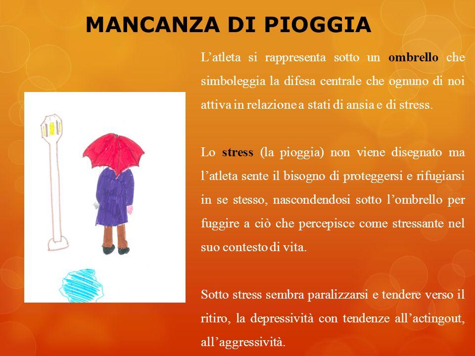 MANCANZA DI PIOGGIA Latleta si rappresenta sotto un ombrello che simboleggia la difesa centrale che ognuno di noi attiva in relazione a stati di ansia