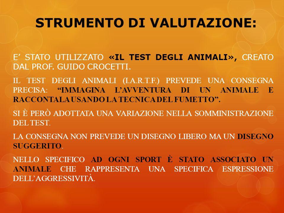 STRUMENTO DI VALUTAZIONE: E STATO UTILIZZATO «IL TEST DEGLI ANIMALI», CREATO DAL PROF. GUIDO CROCETTI. IL TEST DEGLI ANIMALI (I.A.R.T.F.) PREVEDE UNA