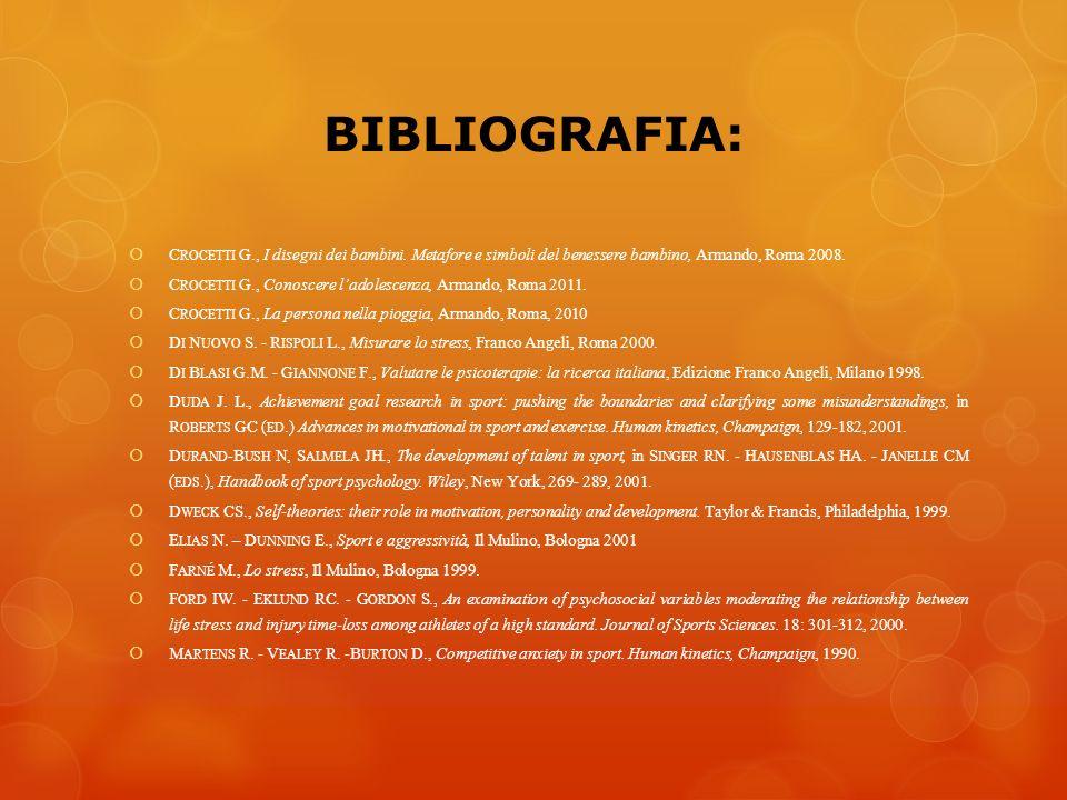 BIBLIOGRAFIA: C ROCETTI G., I disegni dei bambini. Metafore e simboli del benessere bambino, Armando, Roma 2008. C ROCETTI G., Conoscere ladolescenza,
