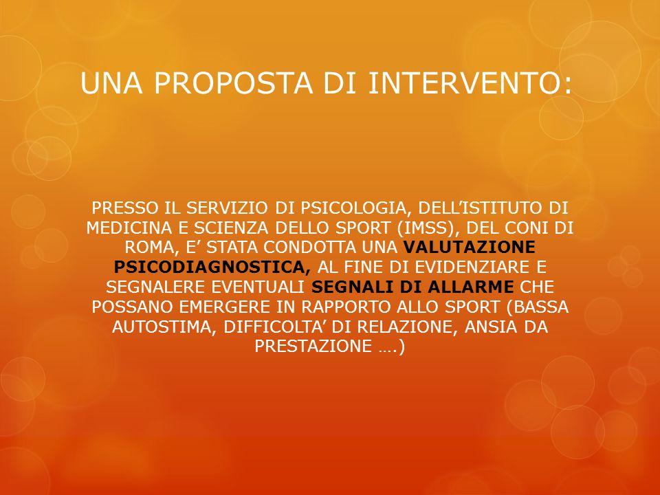 DESTINATARI IL GRUPPO DI RIFERIMENTO E COMPOSTO DA 30 ATLETI DI ETA COMPRESA TRA GLI 11 E I 20 ANNI.