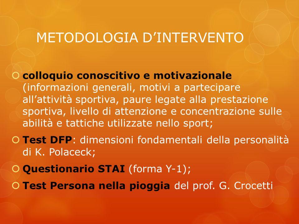 METODOLOGIA DINTERVENTO colloquio conoscitivo e motivazionale (informazioni generali, motivi a partecipare allattività sportiva, paure legate alla pre