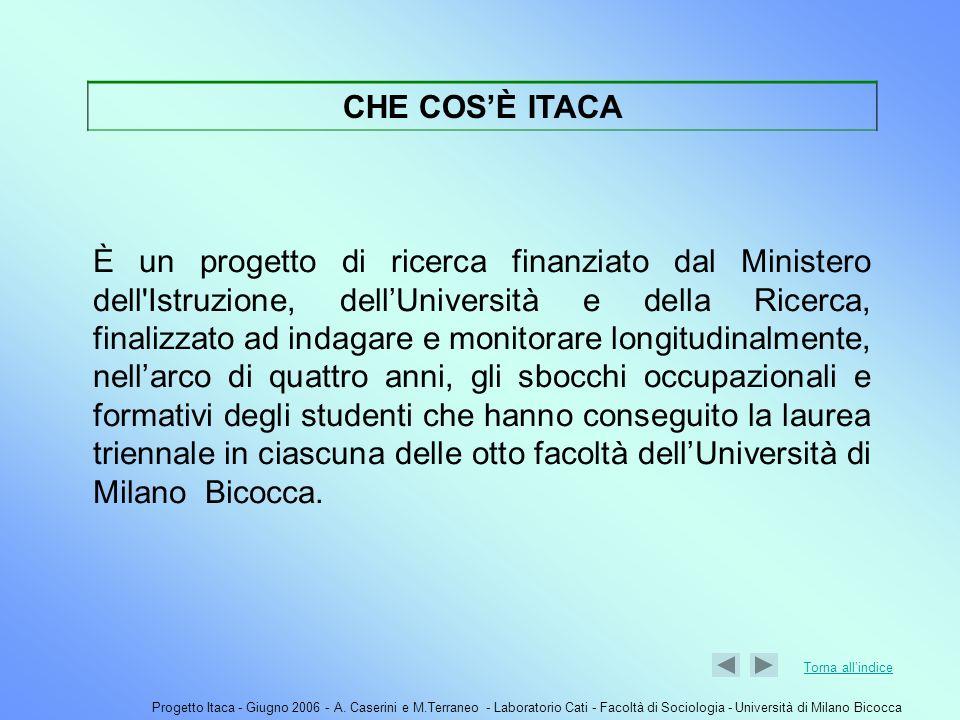 Progetto Itaca - Giugno 2006 - A. Caserini e M.Terraneo - Laboratorio Cati - Facoltà di Sociologia - Università di Milano Bicocca È un progetto di ric