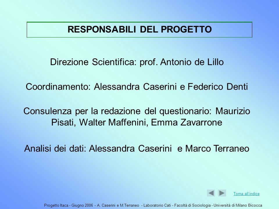 Progetto Itaca - Giugno 2006 - A. Caserini e M.Terraneo - Laboratorio Cati - Facoltà di Sociologia - Università di Milano Bicocca RESPONSABILI DEL PRO