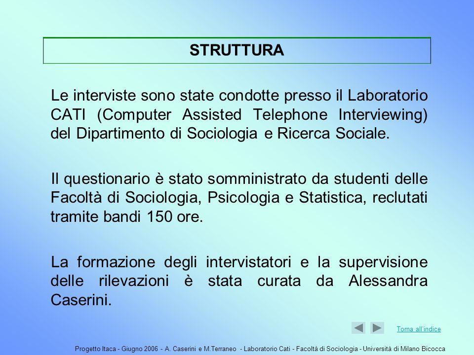 Progetto Itaca - Giugno 2006 - A. Caserini e M.Terraneo - Laboratorio Cati - Facoltà di Sociologia - Università di Milano Bicocca Le interviste sono s