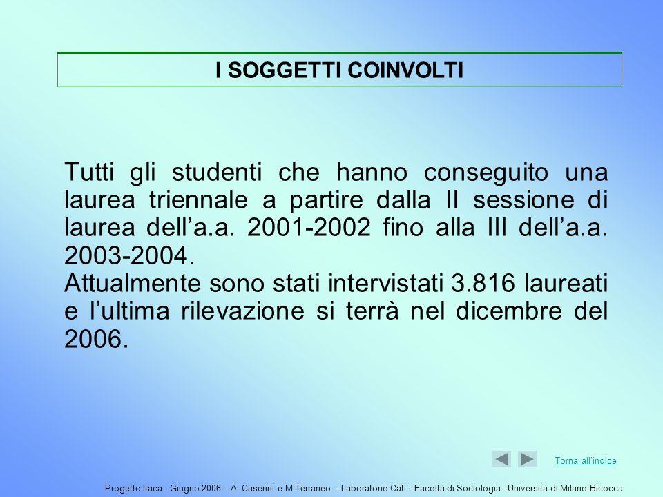 Progetto Itaca - Giugno 2006 - A. Caserini e M.Terraneo - Laboratorio Cati - Facoltà di Sociologia - Università di Milano Bicocca Tutti gli studenti c
