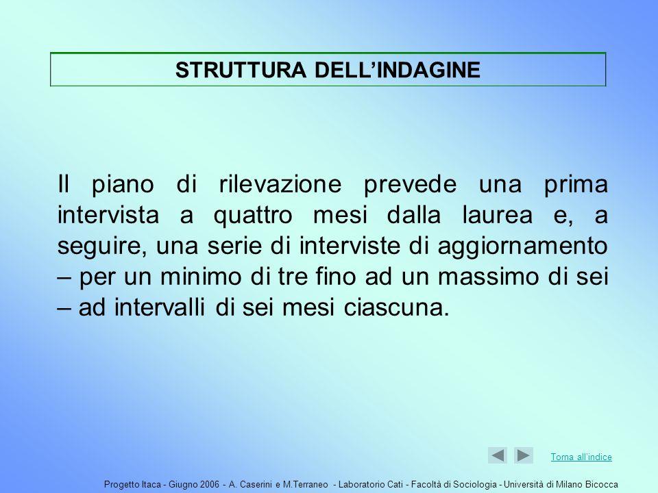 Progetto Itaca - Giugno 2006 - A. Caserini e M.Terraneo - Laboratorio Cati - Facoltà di Sociologia - Università di Milano Bicocca Il piano di rilevazi