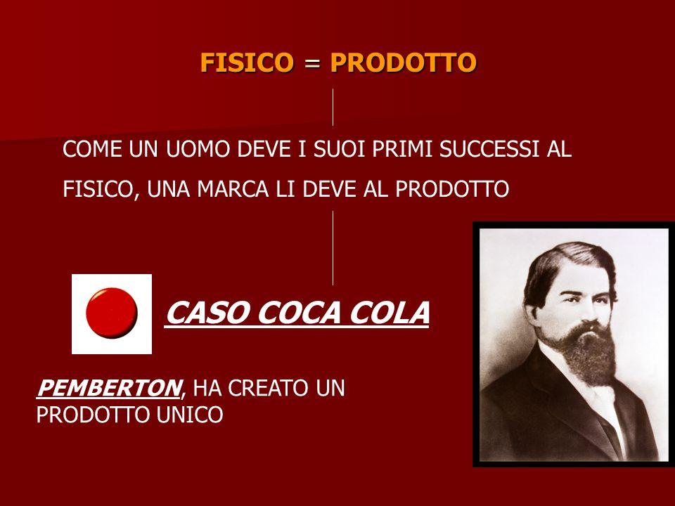 FISICO = PRODOTTO COME UN UOMO DEVE I SUOI PRIMI SUCCESSI AL FISICO, UNA MARCA LI DEVE AL PRODOTTO PEMBERTON, HA CREATO UN PRODOTTO UNICO CASO COCA CO