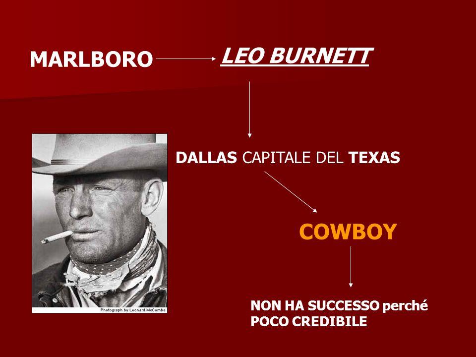LEO BURNETT MARLBORO DALLAS CAPITALE DEL TEXAS COWBOY NON HA SUCCESSO perché POCO CREDIBILE