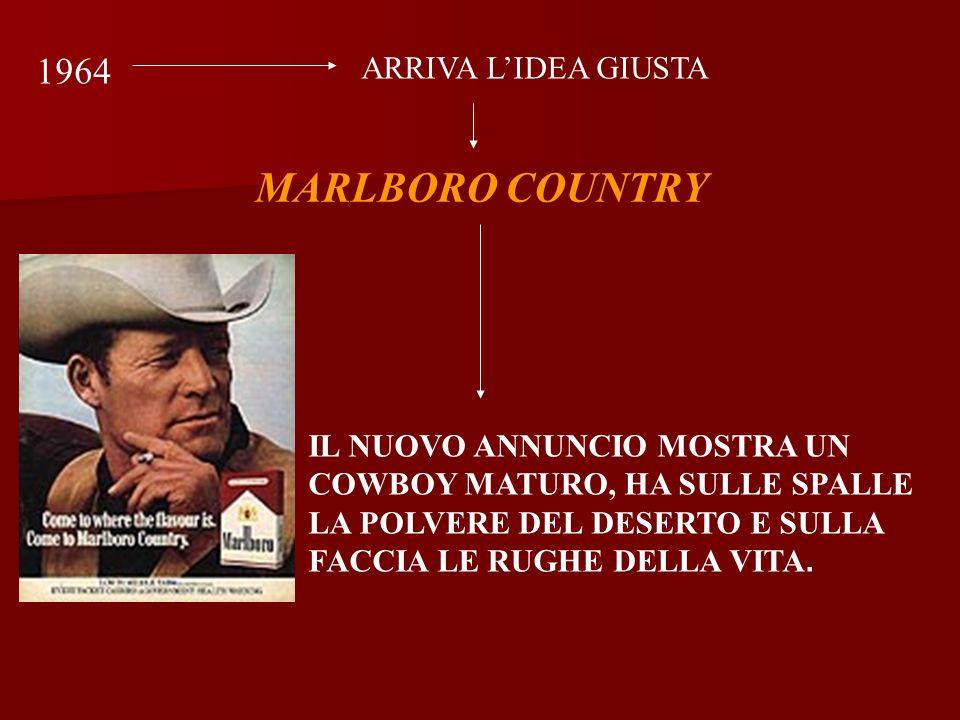 1964 ARRIVA LIDEA GIUSTA MARLBORO COUNTRY IL NUOVO ANNUNCIO MOSTRA UN COWBOY MATURO, HA SULLE SPALLE LA POLVERE DEL DESERTO E SULLA FACCIA LE RUGHE DE