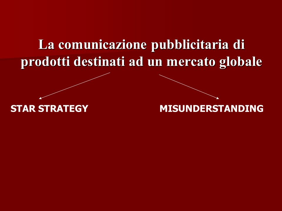 La comunicazione pubblicitaria di prodotti destinati ad un mercato globale STAR STRATEGYMISUNDERSTANDING