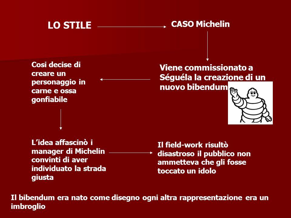 LO STILE CASO Michelin Il field-work risultò disastroso il pubblico non ammetteva che gli fosse toccato un idolo Cosi decise di creare un personaggio