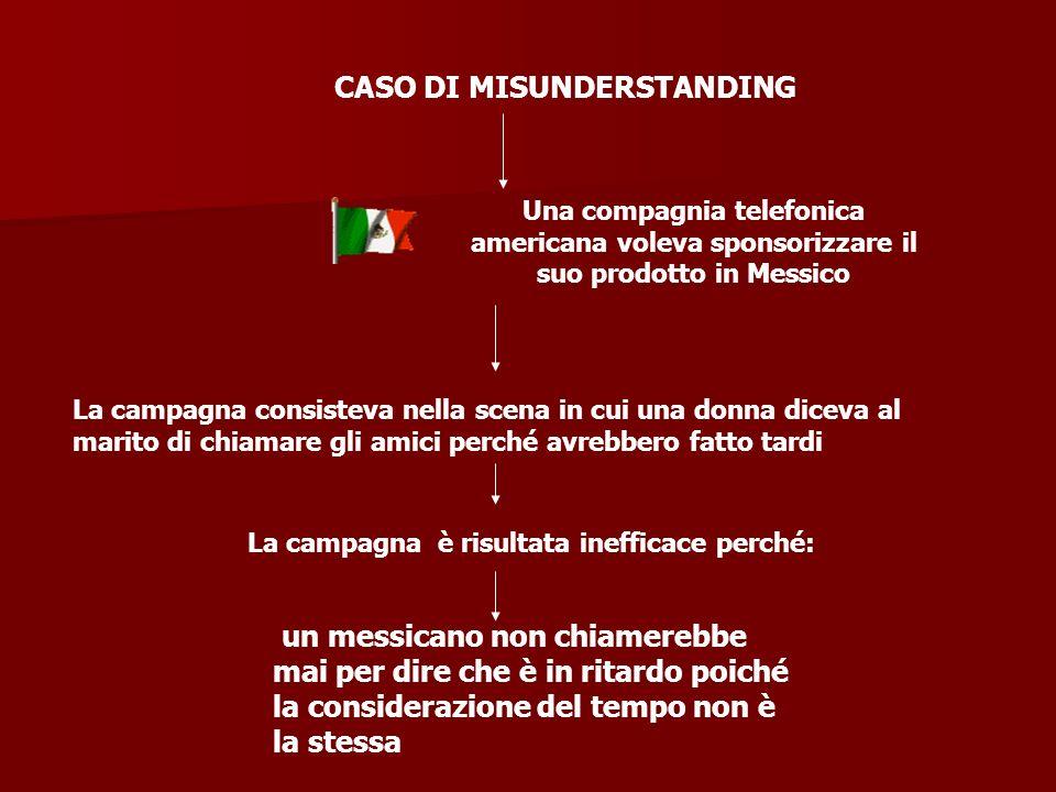 CASO DI MISUNDERSTANDING Una compagnia telefonica americana voleva sponsorizzare il suo prodotto in Messico La campagna consisteva nella scena in cui