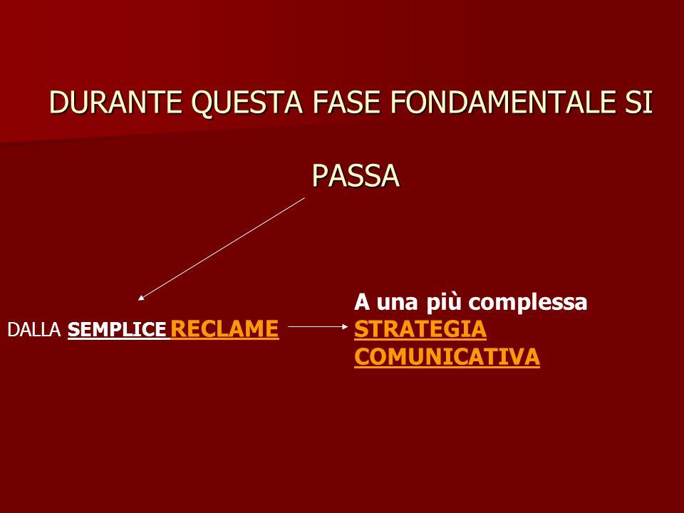 DURANTE QUESTA FASE FONDAMENTALE SI PASSA DALLA SEMPLICE RECLAME A una più complessa STRATEGIA COMUNICATIVA