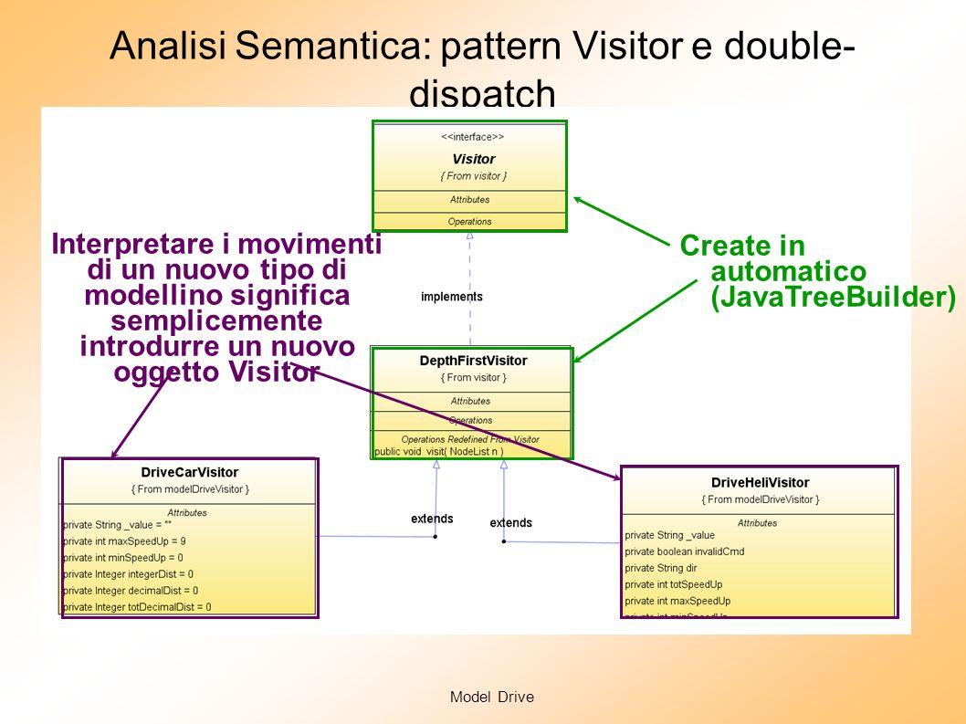 Model Drive Strumenti utilizzati Java 1.6.0_03 NetBeans 6.1 JavaCC 4.1 JavaCC companion tools: -J-Java Tree Builder 1.2.2 -J-JJDoc Le azioni semantiche riguardano solo il Visitor Documento per la grammatica Generazione automatica del riconoscitore LL: Classi sintattiche e Visitor vengono create in modo automatico
