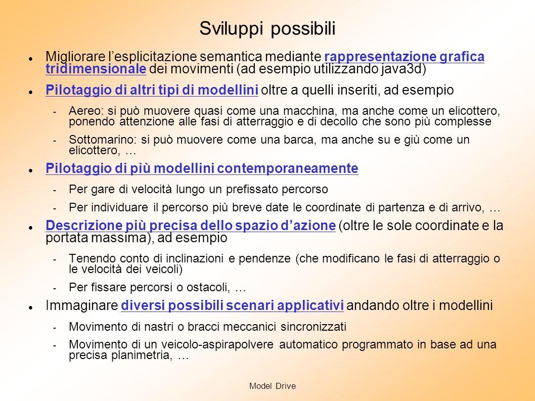 Model Drive Analisi Semantica: esplicitazione del significato Esplicitazione semantica: - Descrizione verbale, sì ma… - Rappresentazione grafica (mediante la classe ActionSpace)