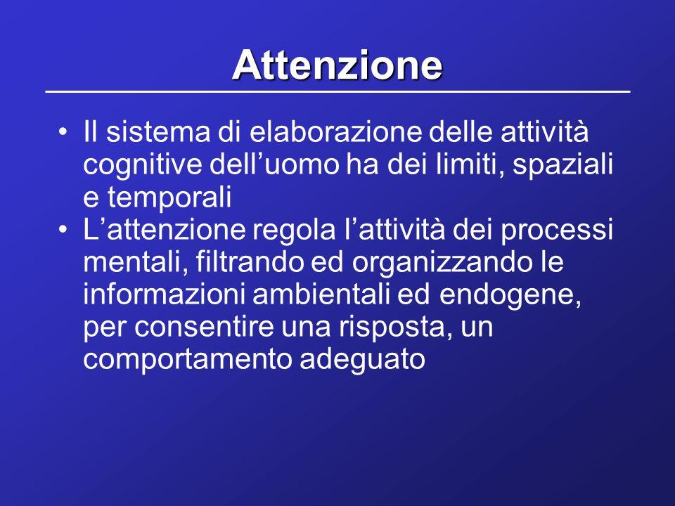 Attenzione Il sistema di elaborazione delle attività cognitive delluomo ha dei limiti, spaziali e temporali Lattenzione regola lattività dei processi