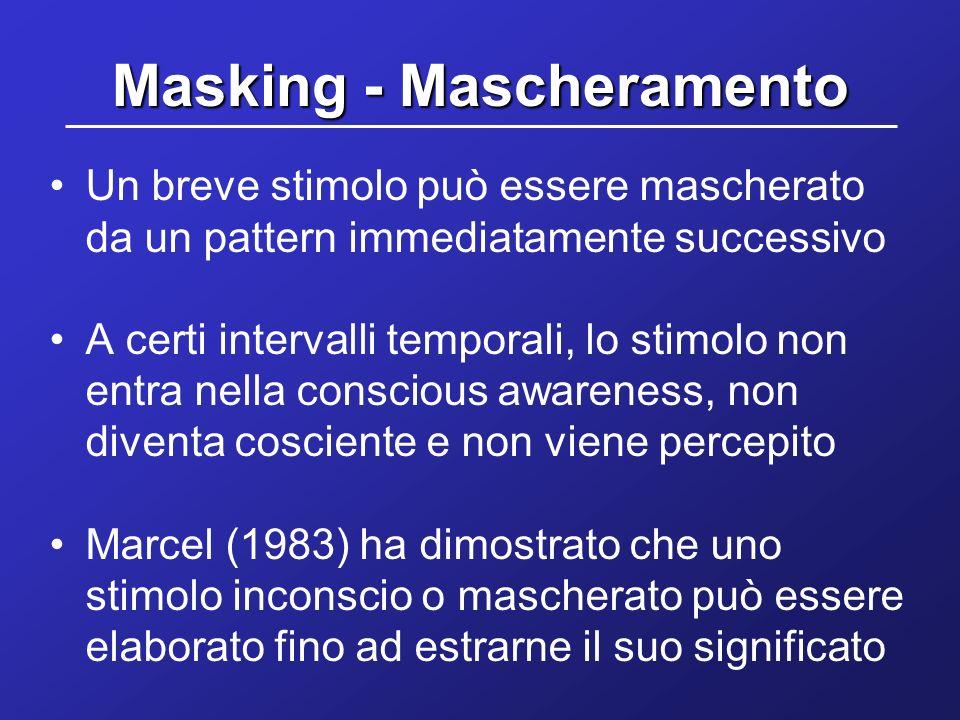 Masking - Mascheramento Un breve stimolo può essere mascherato da un pattern immediatamente successivo A certi intervalli temporali, lo stimolo non en