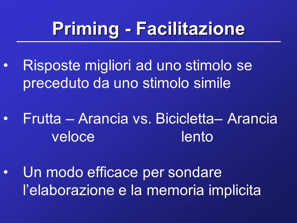 Priming - Facilitazione Risposte migliori ad uno stimolo se preceduto da uno stimolo simile Frutta – Arancia vs. Bicicletta– Arancia velocelento Un mo