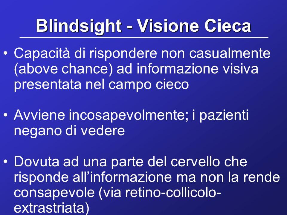Blindsight - Visione Cieca Capacità di rispondere non casualmente (above chance) ad informazione visiva presentata nel campo cieco Avviene incosapevol